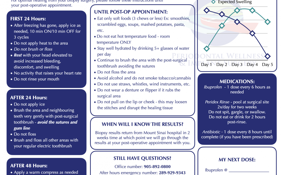 Oral Biopsy Post-Operative Instructions